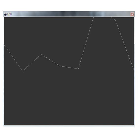 RTC4k plot