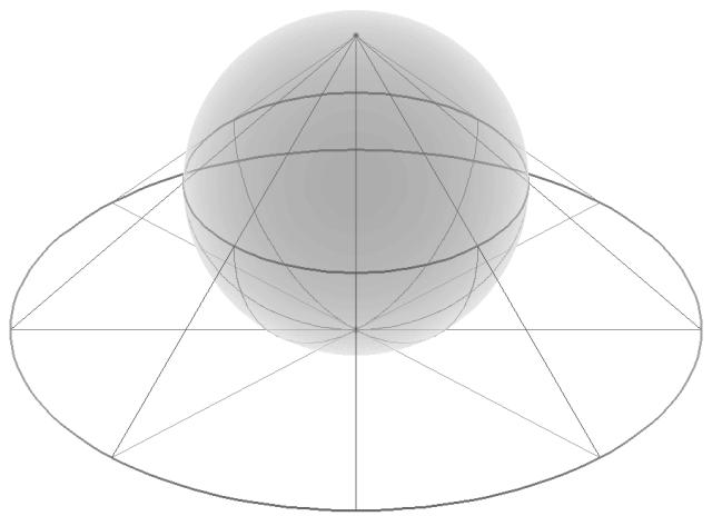 Reimann sphere