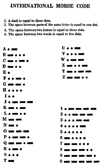 how to use morse code