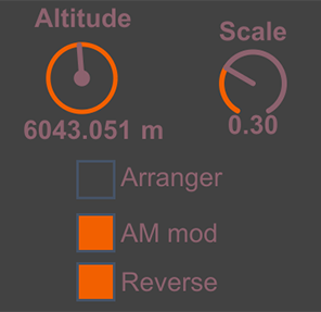 Stochastic radar