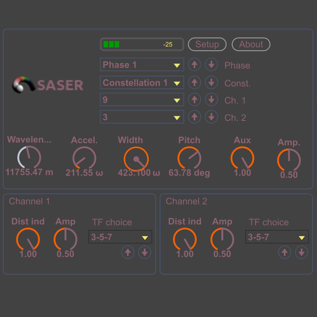 SASER CS16RT5 panel 1